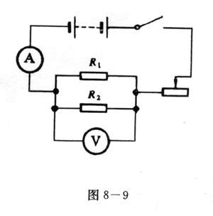 我们已经知道:并联电路中的总电流等于各支路中的电流之和;并联电路中